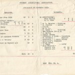 Gwinear Agricultural Show Accounts 1933